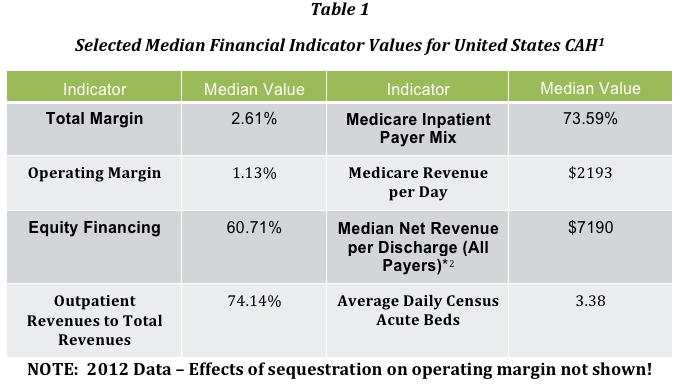 Table1_SelectedMedian